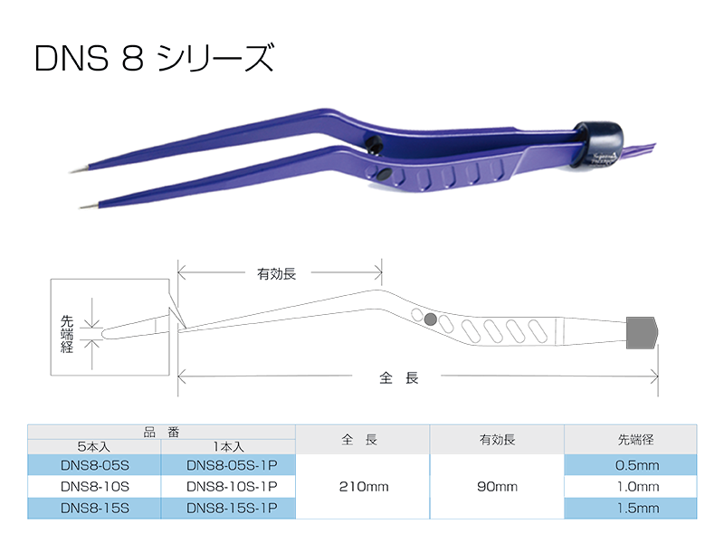 バイポーラ鑷子IFU-DNS8-800