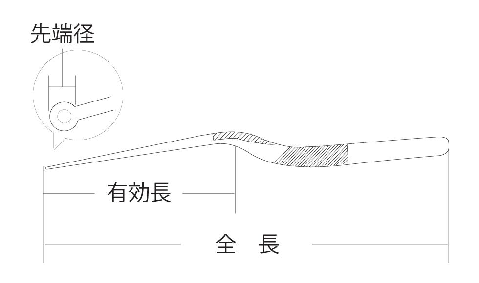 メンブレン鑷子:腫瘍鑷子・剥離子、製品寸法のコピー